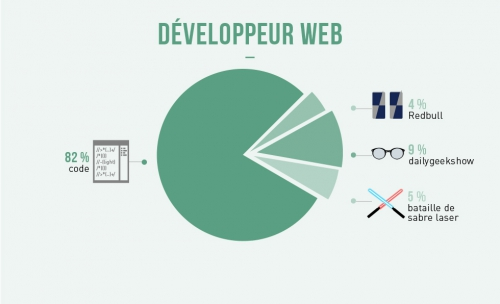 developpeur-web.jpg