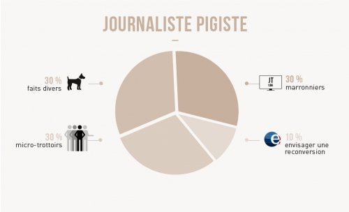 journaliste-pigiste.jpg